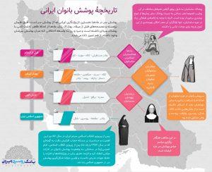 تاریخچۀ پوشش بانوان ایرانی